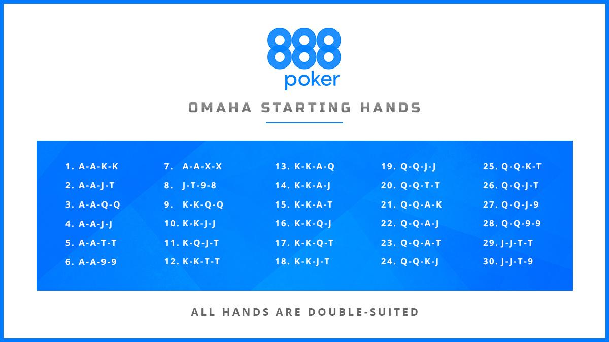 20 best poker starting hands