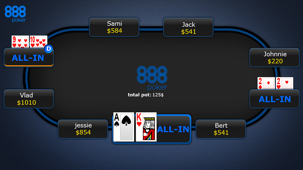 Poker pre flop strategy