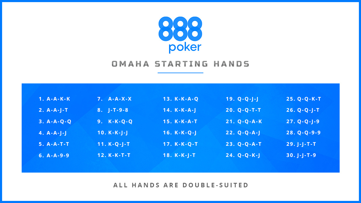 Omaha Starting Hands