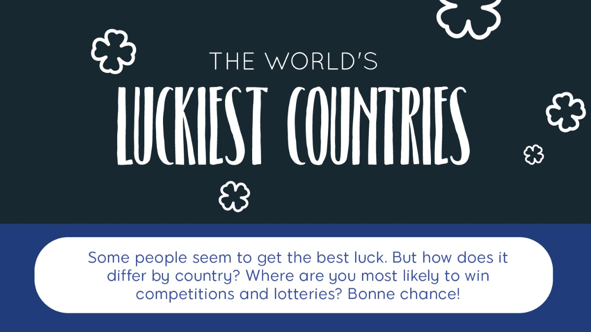 luckiest countries