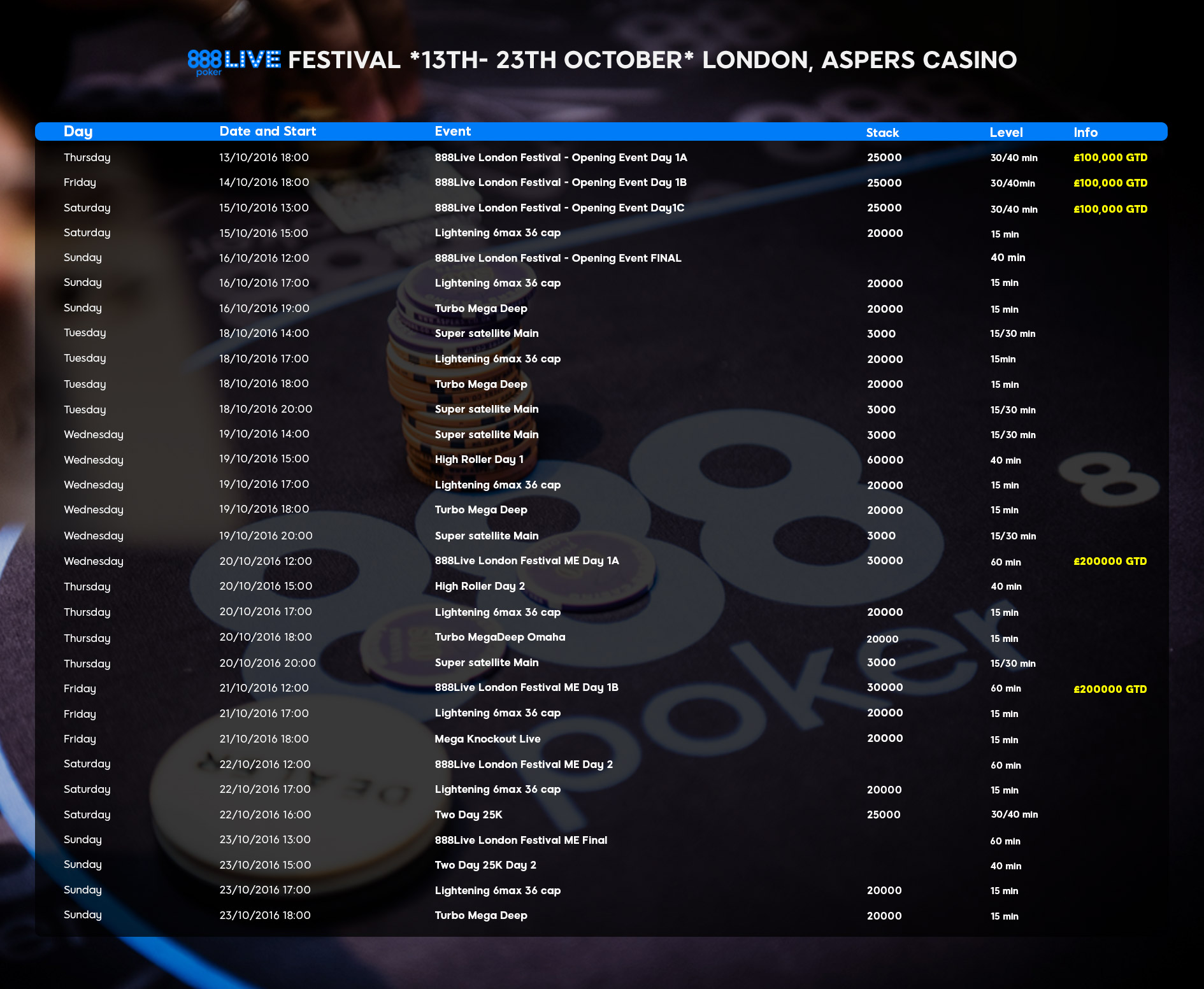 888Live Poker Festival London Schedule
